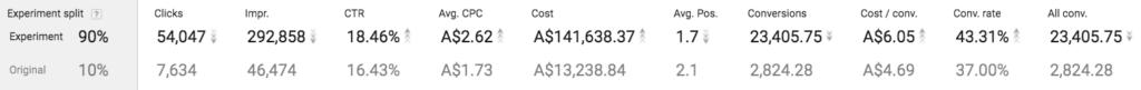 google smart bidding test