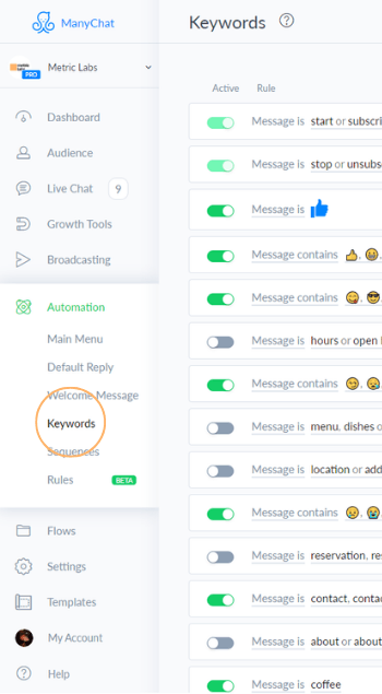 many_chat_keywords_console